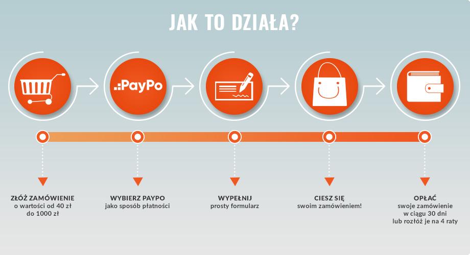 PayPo >>