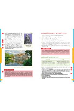 Repetytorium. Szkoła podstawowa. Historia. Klasy 4-6