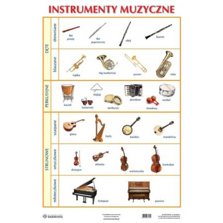 Plansza Instrumenty Muzyczne Harmonia W Taniaksiazkapl